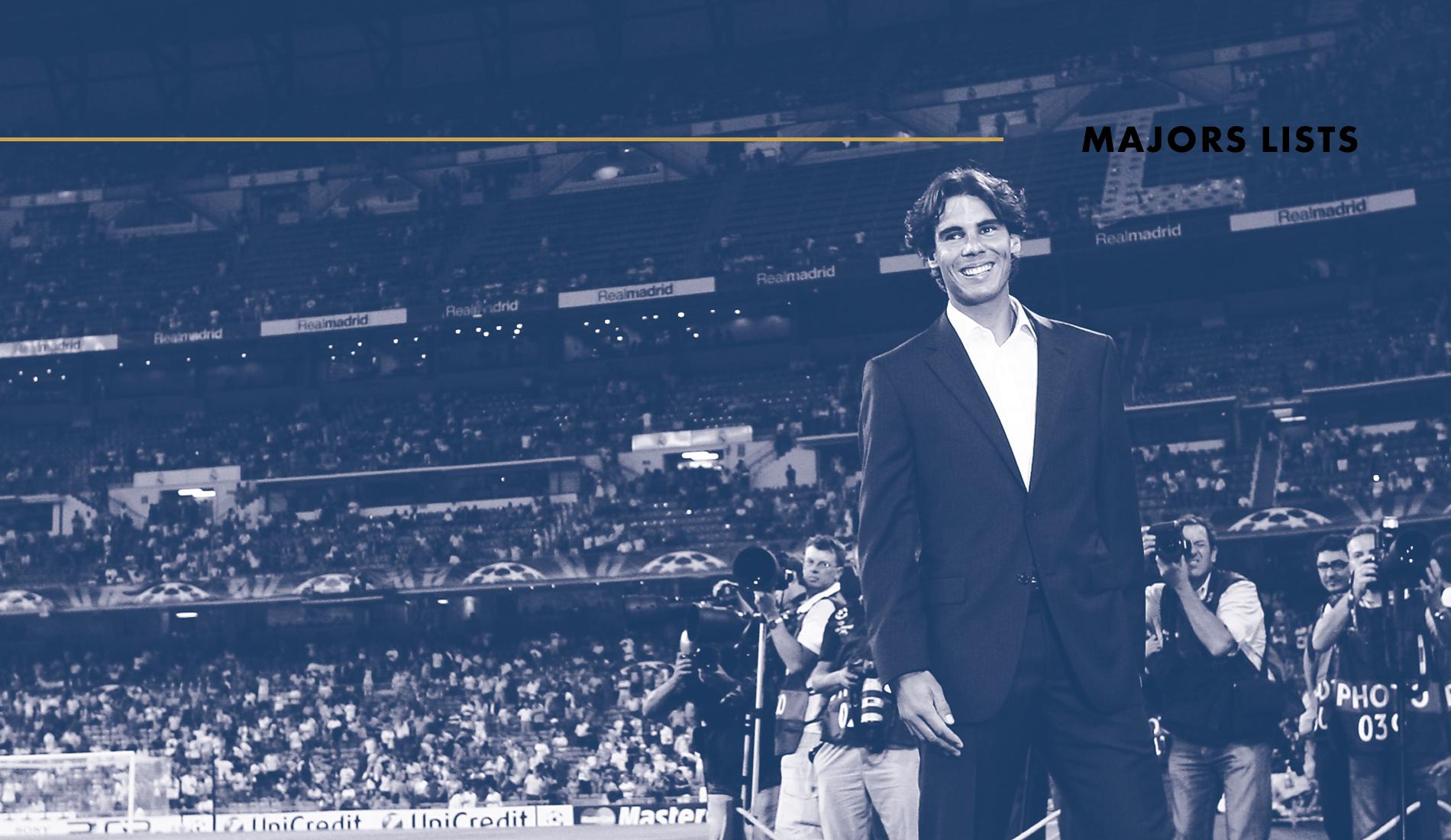 Rafael Nadal - Real Madrid : Tennis Majors Lists