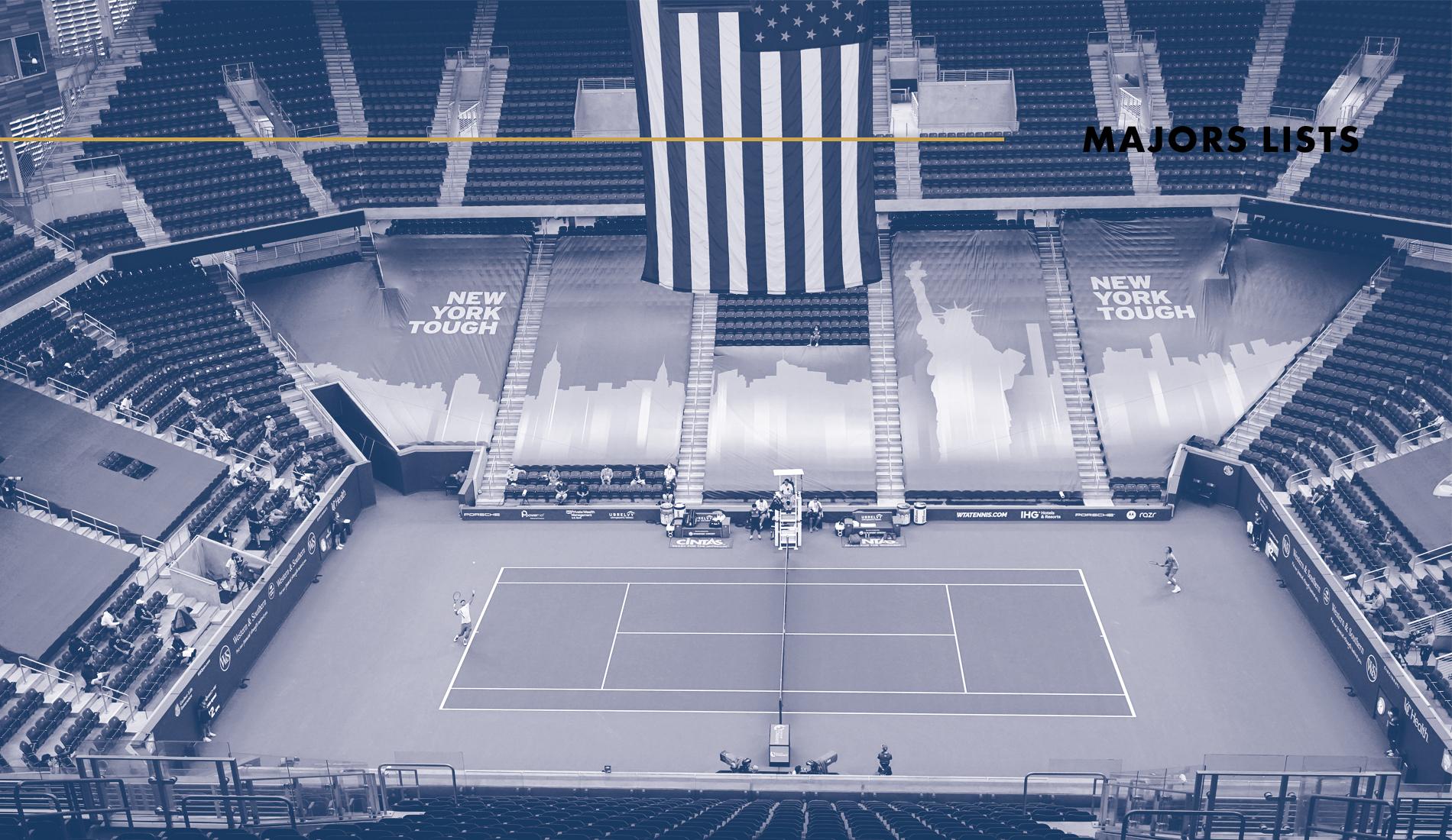 US Open 2020, Tennis Majors Lists