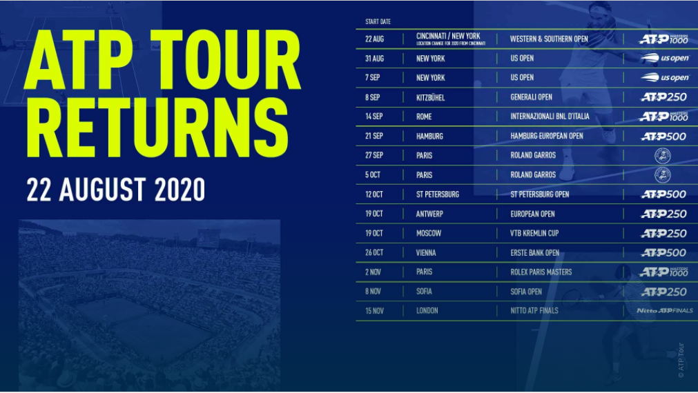 ATP amended tour schedule released in August